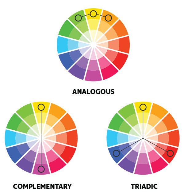 Color Wheels - The Dramatic Color Kit - Lindsay Adler Photography