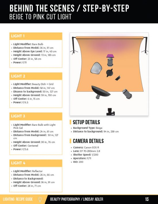 Beauty Lighting Recipe Guide - Lindsay Adler Photography - diagram