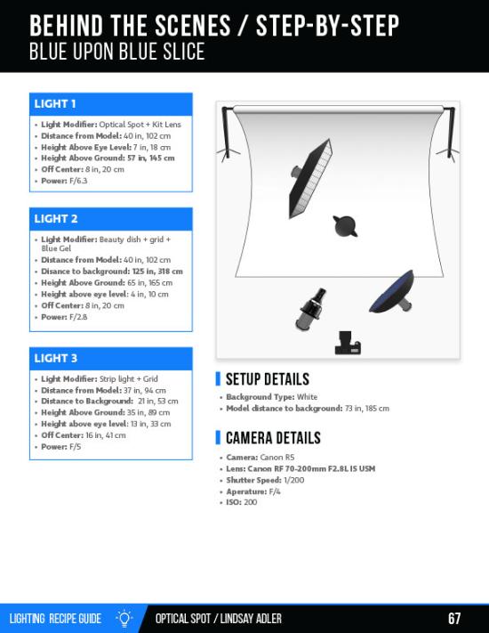 Optical Spot Lighting Recipe Guide by Lindsay Adler - guide sample